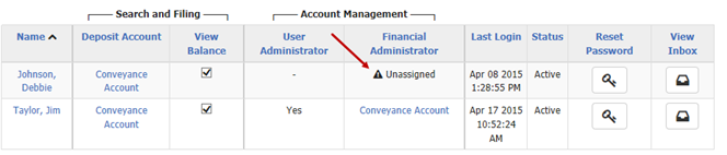 Account Management: Users