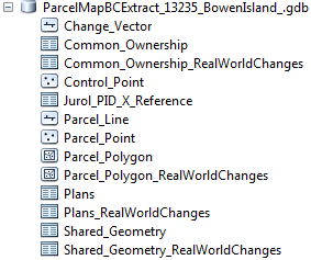 File Geodatabase Format